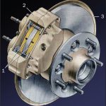 Замена колодок дискового тормоза